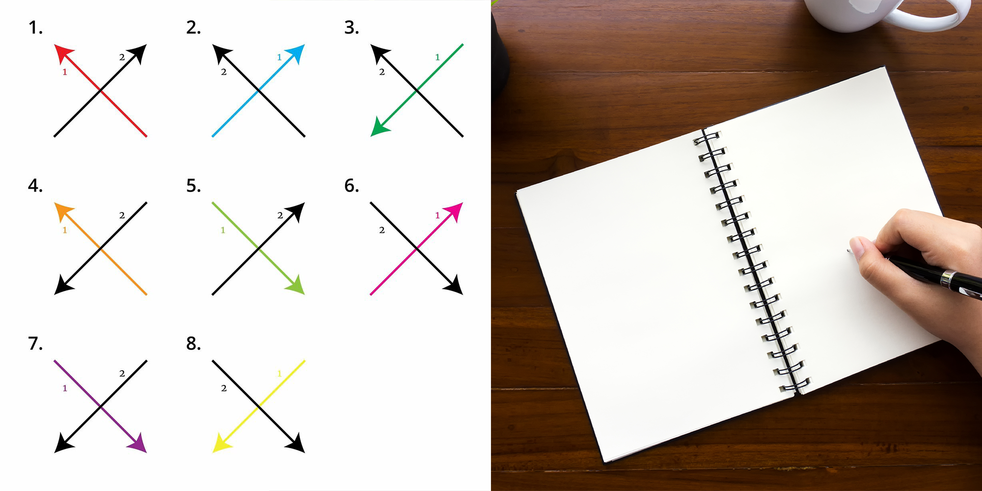 How You Draw an 'X' Reveals a Lot About Your Personality
