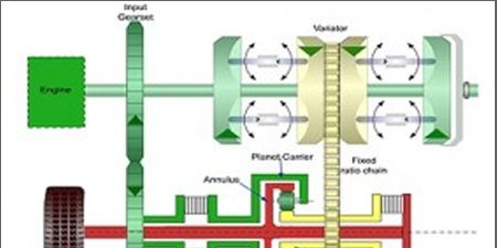Green, Text, Line, Font, Rectangle, Parallel, Plan, Diagram, Schematic, Circle,