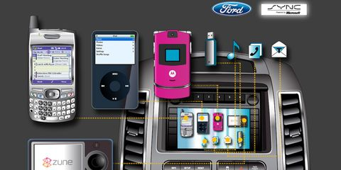 Electronic device, Product, Display device, Gadget, Technology, Magenta, Electronics, Pink, Communication Device, Mobile device,