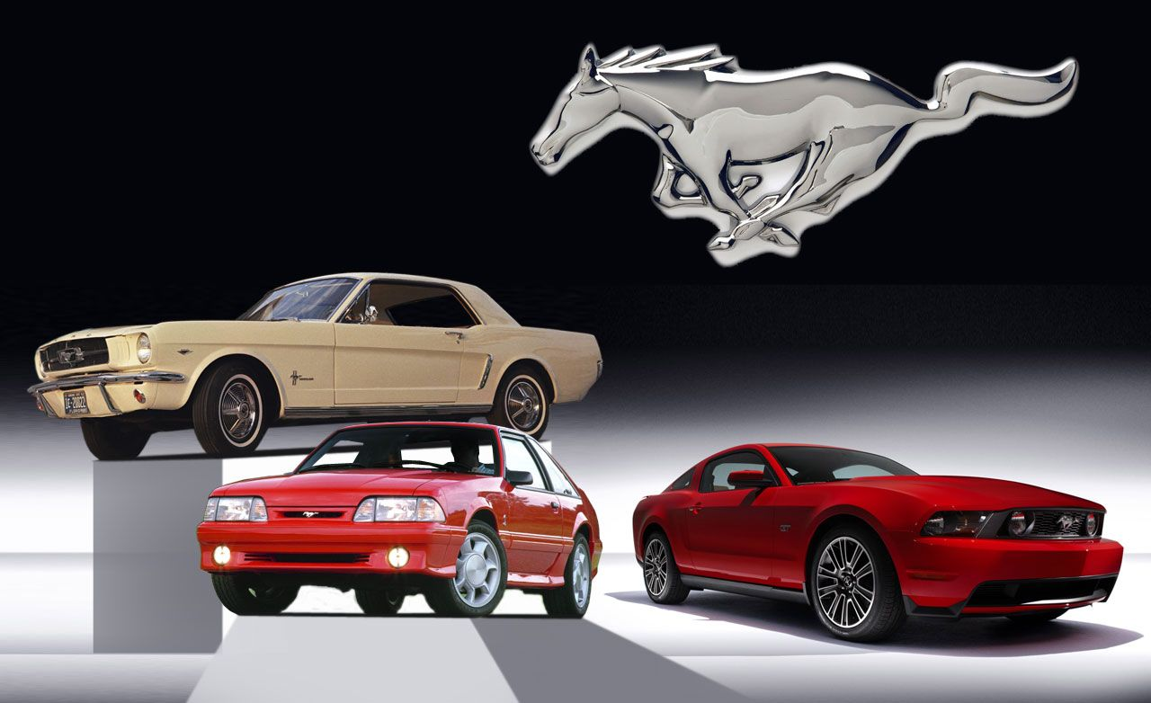 Ford mustang through the years a retrospective