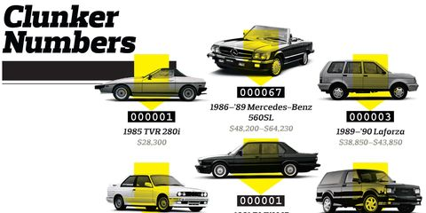 Cash For Clunkers >> A Tally Of Interesting Cars Killed By Cash For Clunkers
