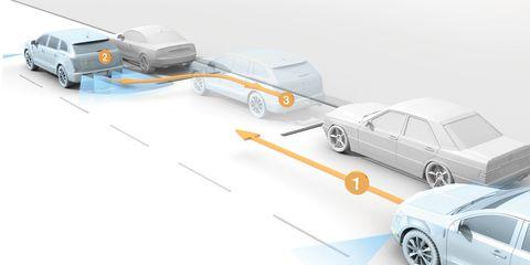 Wheel, Tire, Motor vehicle, Mode of transport, Automotive design, Automotive exterior, Vehicle, Land vehicle, Automotive parking light, Vehicle door,