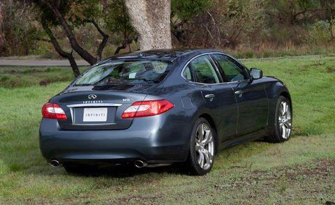 Tire, Wheel, Vehicle, Land vehicle, Rim, Car, Alloy wheel, Personal luxury car, Full-size car, Fender,