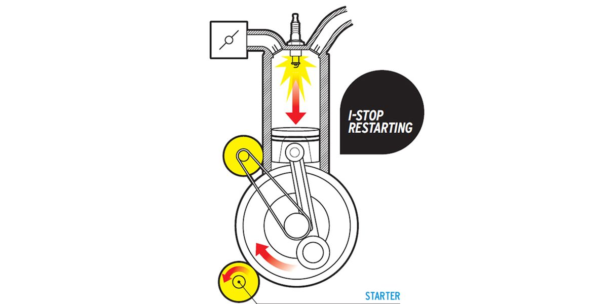 Engine Stop-Start Systems Explained - Tech  Dept  - Car and