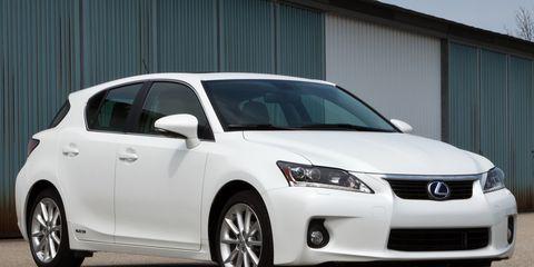 2017 Lexus Ct200h