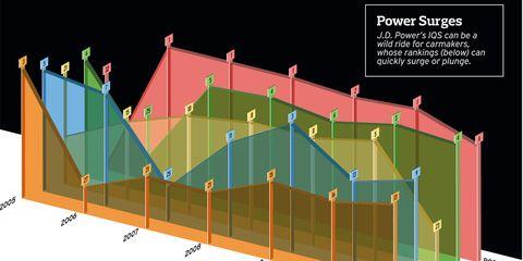 Slope, Text, Line, Colorfulness, Diagram, Parallel, Plot, Plan,