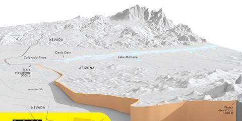 Slope, Mountain range, Glacial landform, Font, Geology, Mountain, Terrain, Arête, Summit, Ice cap,