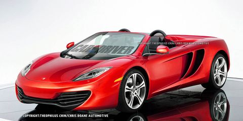 Tire, Wheel, Mode of transport, Automotive design, Vehicle, Transport, Red, Car, Automotive lighting, Supercar,