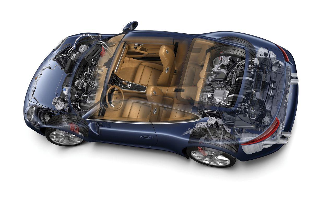 Faking It: Engine-Sound Enhancement Explained - Tech Dept  - Car and
