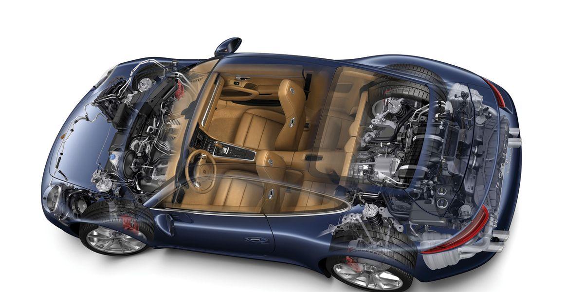 Faking It Engine Sound Enhancement Explained Tech Dept Car And Driver
