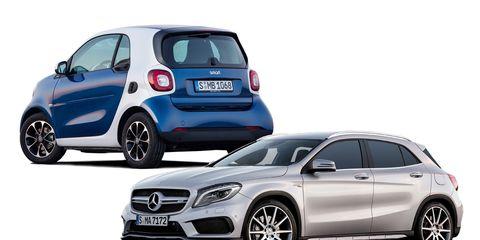 Motor vehicle, Wheel, Tire, Automotive design, Vehicle, Car, Alloy wheel, Rim, Automotive tire, Fender,