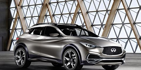 2016 Infiniti Q30 Qx30 An Eal To Younger Ers
