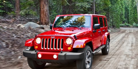 2017 Jeep Wrangler 8211 Review 8211 Car And Driver