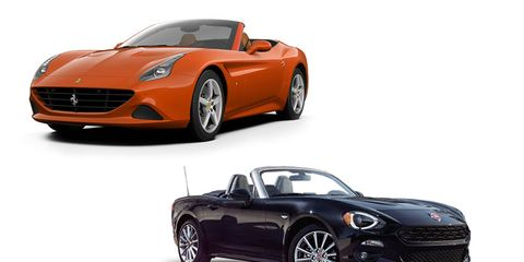Tire, Motor vehicle, Wheel, Mode of transport, Automotive design, Automotive mirror, Transport, Vehicle, Automotive lighting, Land vehicle,