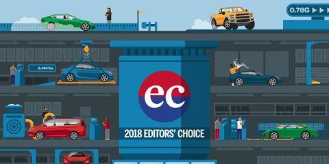 2018 editors' choice awards