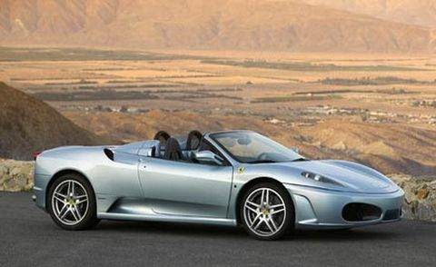 Tire, Wheel, Mode of transport, Automotive design, Vehicle, Transport, Land vehicle, Rim, Alloy wheel, Performance car,