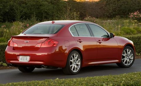 Tire, Wheel, Mode of transport, Vehicle, Automotive design, Car, Alloy wheel, Red, Rim, Automotive tail & brake light,