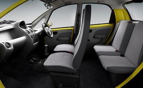 Motor vehicle, Mode of transport, Transport, Vehicle door, White, Car seat, Steering wheel, Steering part, Car seat cover, Fixture,