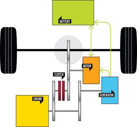 Enjoyable Explaining The Honda Accords Shrewdly Designed New Hybrid System Wiring Cloud Hisonuggs Outletorg