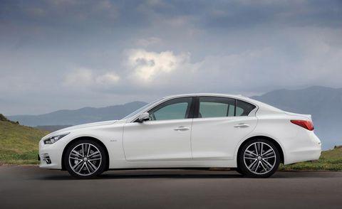 Tire, Wheel, Mode of transport, Alloy wheel, Automotive design, Vehicle, Rim, Car, Full-size car, Spoke,