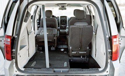 2008 Dodge Grand Caravan Sxt 8211 Review 8211 Car And Driver