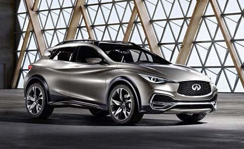 2016 Infiniti Q30 Qx30 25 Cars Worth Waiting For 8211 Feature