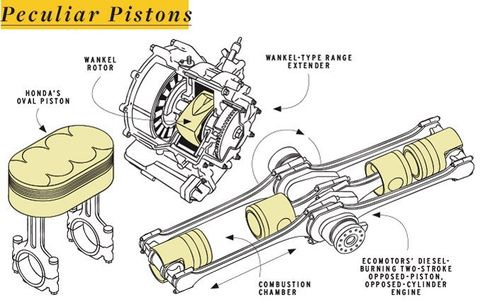https://www caranddriver com/features/a15109982/everything-you-ever-wanted-to-know-about-pistons-feature/