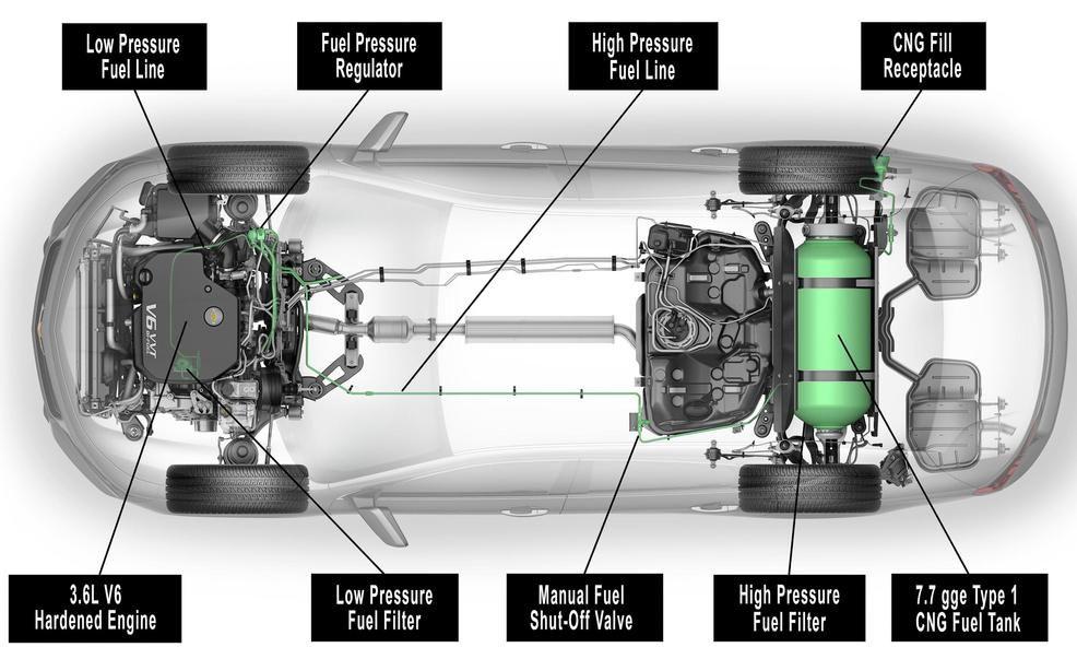 2013 Chevy Impala Fuel Filter Wiring Diagram Centre Centre Pavimentos Tarima Es