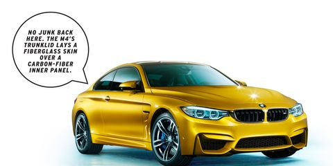 2015 BMW M4 Dissected: Everything You Need to Know