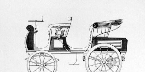 Automotive design, Transport, Rim, Classic, Parallel, Black-and-white, Spoke, Machine, Drawing, Illustration,
