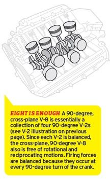 The Physics of Engine Cylinder-Bank Angles - Feature - Car