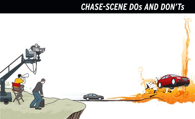 car chase scene dos and don'ts our advice for filmmakers