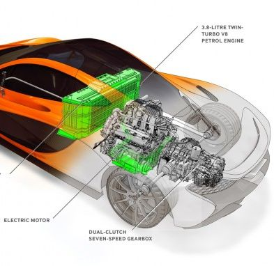 2014 McLaren P1 Specs: 903 hp, F1-Style IPAS and DRS Systems | Hybrid Engine Diagram Of Mclaren S |  | Car and Driver