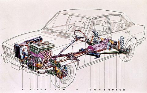 The Continental: Rear-Drive Alfa Romeos? Yep, That's a ...