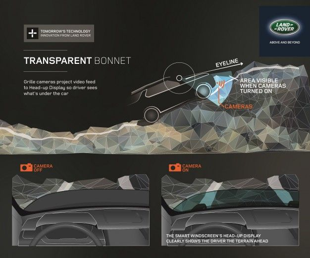 land rover discovery vision concept transparent hood