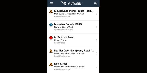 Six Apps You Desperately Need to Beat Traffic