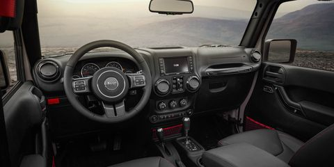 Motor vehicle, Steering part, Mode of transport, Automotive design, Steering wheel, Transport, Vehicle, Center console, Automotive mirror, White,
