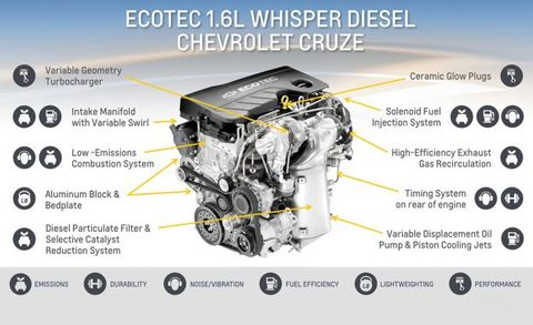 Chevrolet-1.6L-Ecotec-sel-engine-02-626x382  Ecotec Engine Wiring Diagram on briggs stratton vanguard, lifan 125cc, 14 hp kohler, key switch, 27 hp kohler command, kohler ch18s,