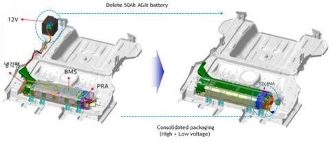 Hyundai Ioniq Hybrid 12 Volt Battery