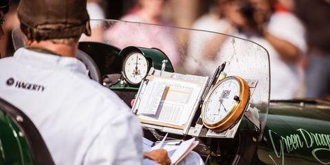 Cap, Gauge, Employment, Job, Measuring instrument, Speedometer,