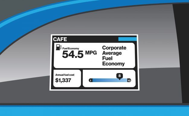 cafe window sticker