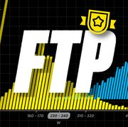 ace your ftp test