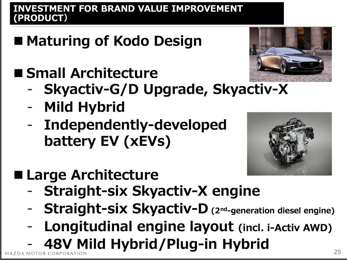Mazda investor presentation
