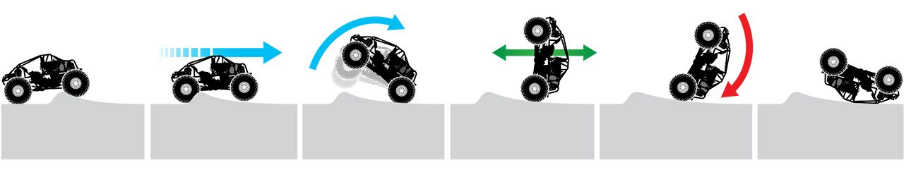I Went to Monster Jam University to Learn How to Jump 12,000 Pound ...