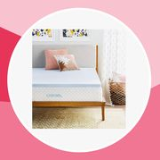 top rated mattress toppers in 2020