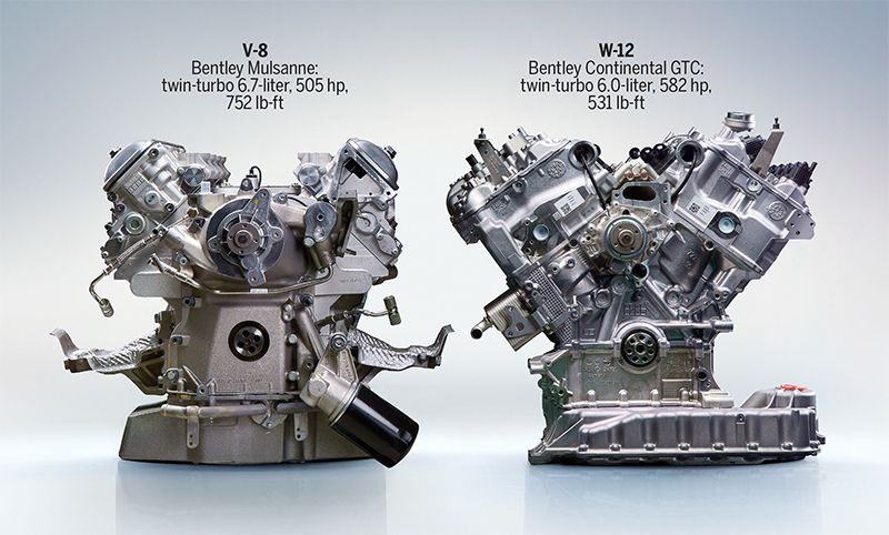 Lovely Lumps: Volkswagen Is the Industry's Premier Purveyor of Weird Engines