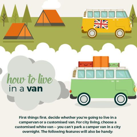 Living In A Van: Everything You Need To know About This Alternative