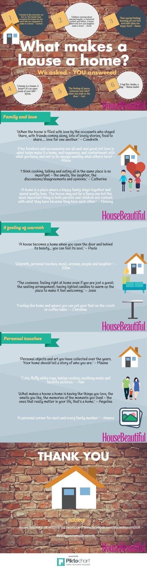 What Makes A House Home Beautiful Uk Infographic