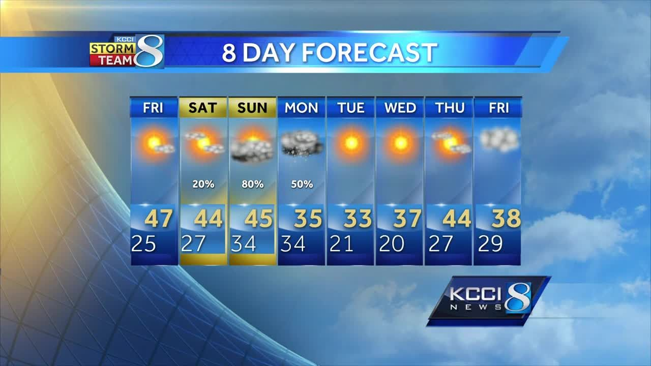 Videocast: Slick and sloppy to start your Friday