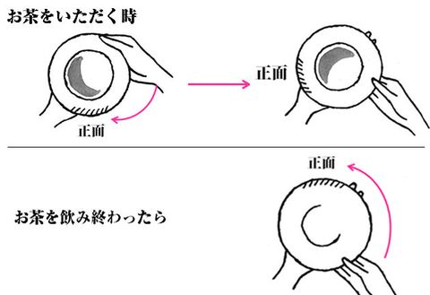Line art, Text, Eye, Circle, Ear, Diagram,